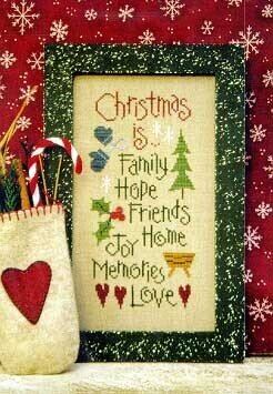 Christmas Is - Cross Stitch Pattern
