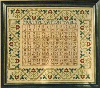 Multiplication Table - Cross Stitch Pattern