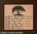 Mother's Tree - Cross Stitch Pattern